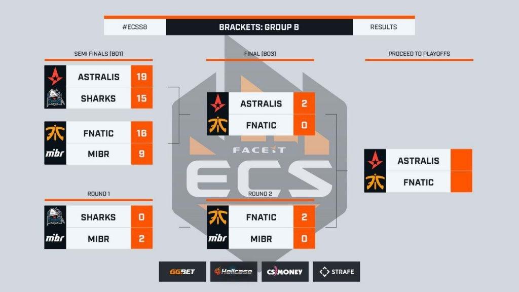 ecs group b