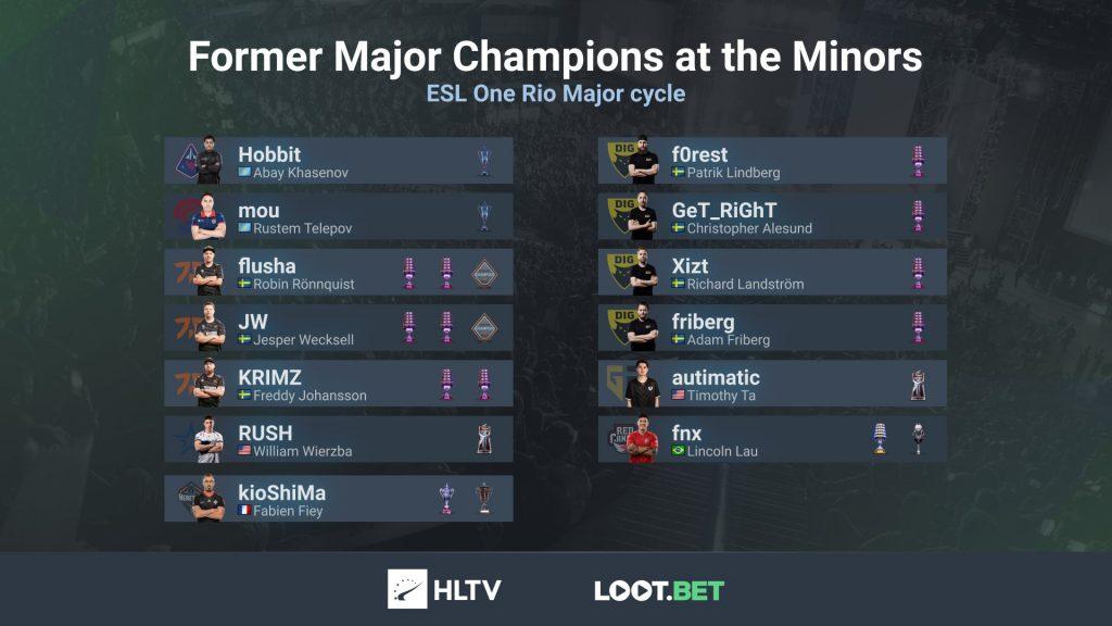 major champions
