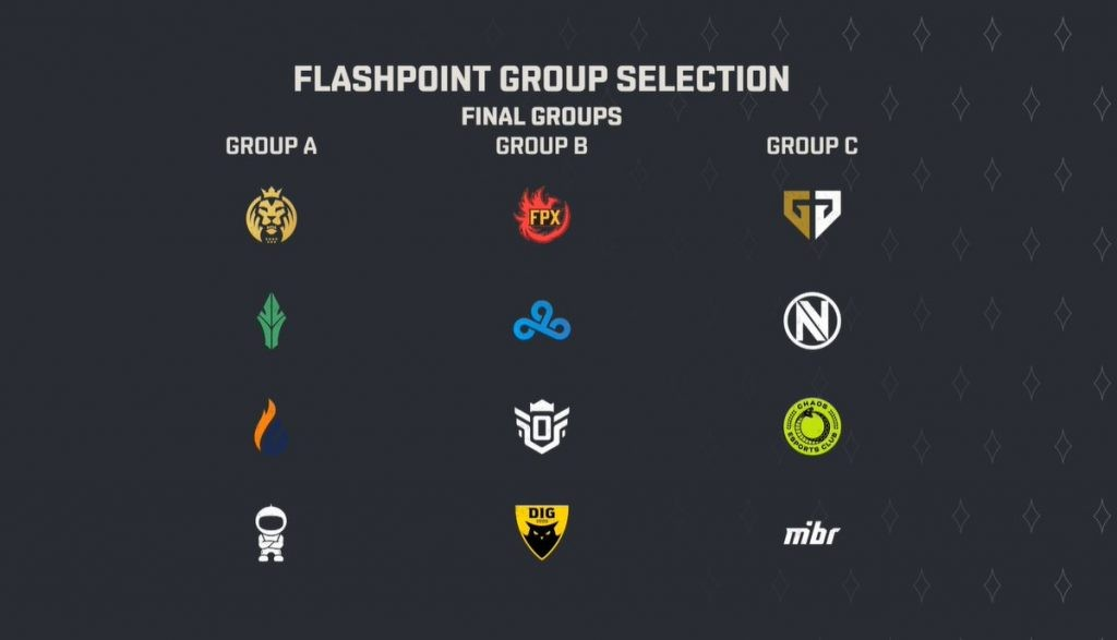 flashpoint groups